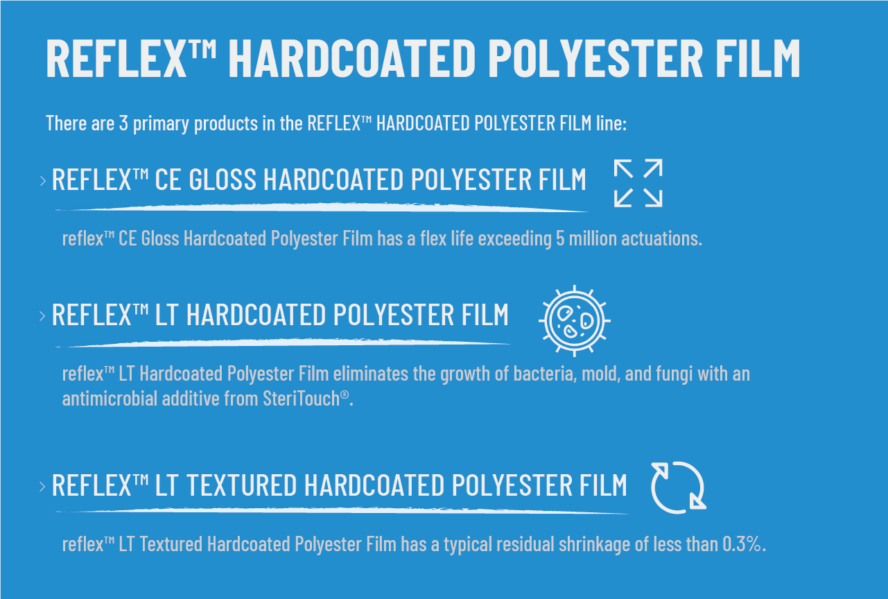 hardcoat film- reflex™ Hardcoated Polyester Film
