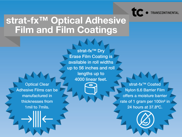 strat-fx Optical Adhesive Film and Film Coatings graphic - Transcontinental Advanced Coatings