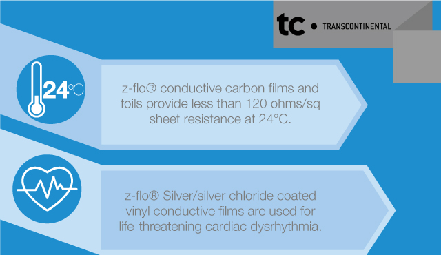 z-flo® Conductive Films and Foils - Transcontinental Advanced Coatings