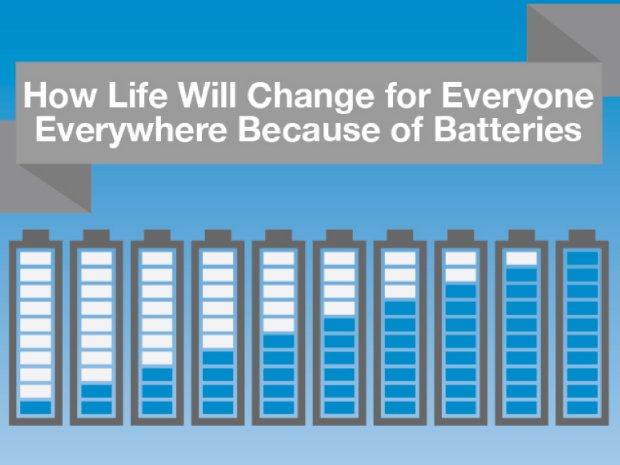 How life will change for everyone everywhere because of batteries